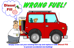 Diesel Fill - Misfuelling Prevention Device - Stop Petrol in Diesel Car Fuel Cap - Specialist Tools Australia