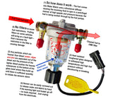WATER WATCH for Hyundai iLoad - Pre-Filter protection against Diesel Fuel Contamination Damage - Specialist Tools Australia