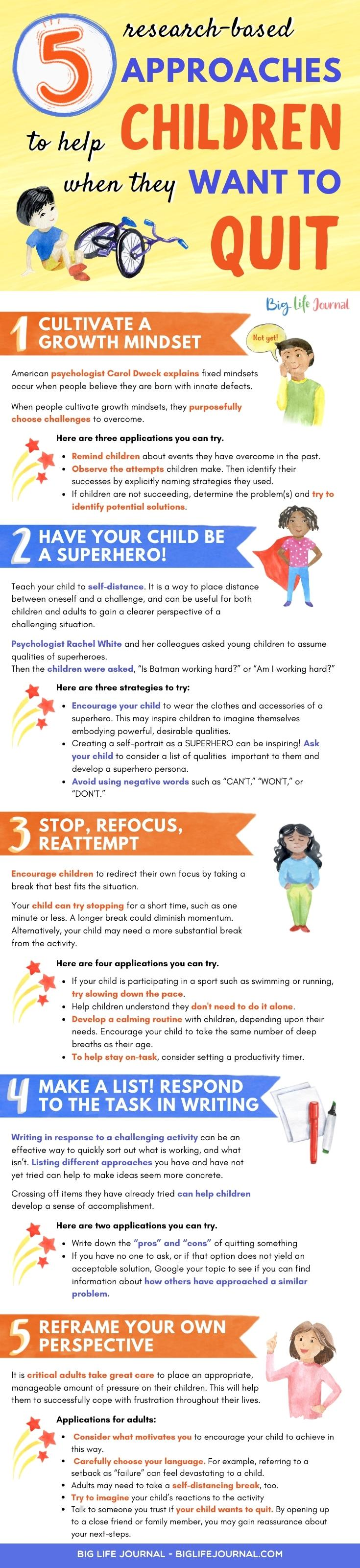 5 research-based approaches to help children when they want to quit!
