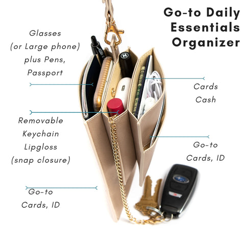 5-Pocket: Daily Essentials Organizer Insert