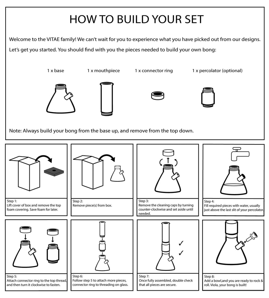 How to build your set