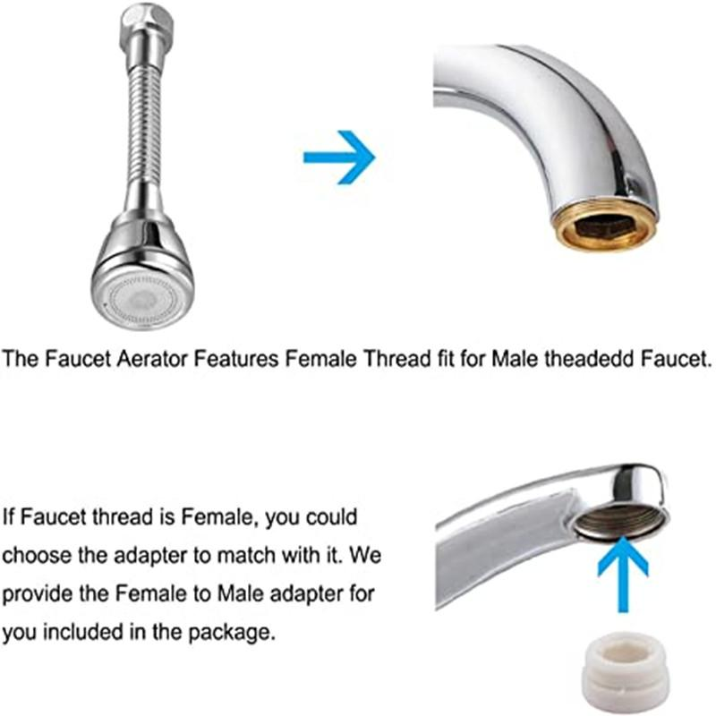 Kitchen Faucet Sprayer