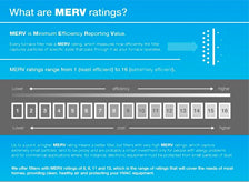 MERV ratings explained