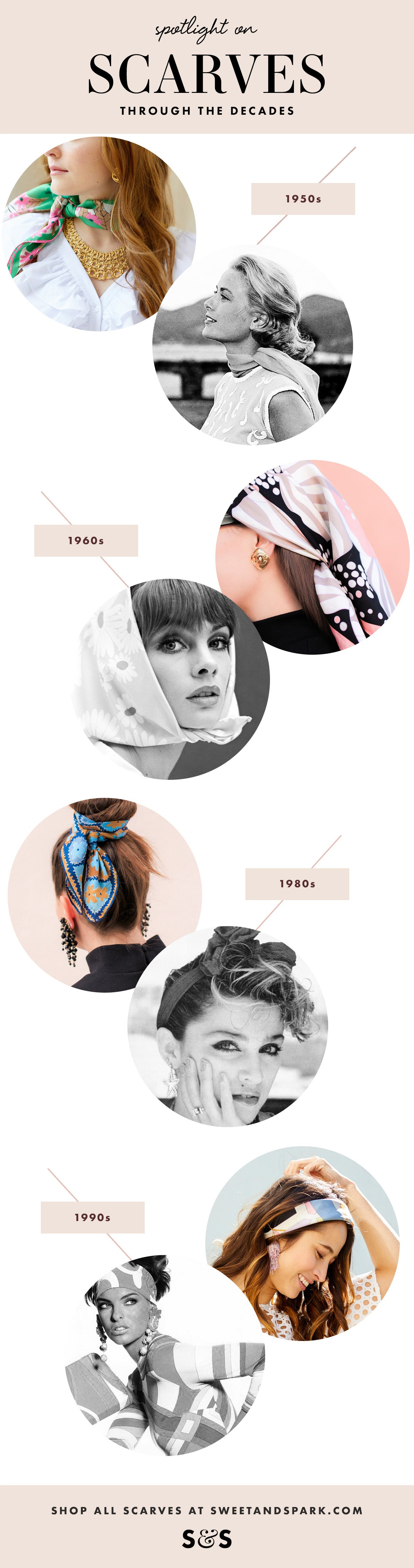 Vintage Scarf Inspiration Over the Decades