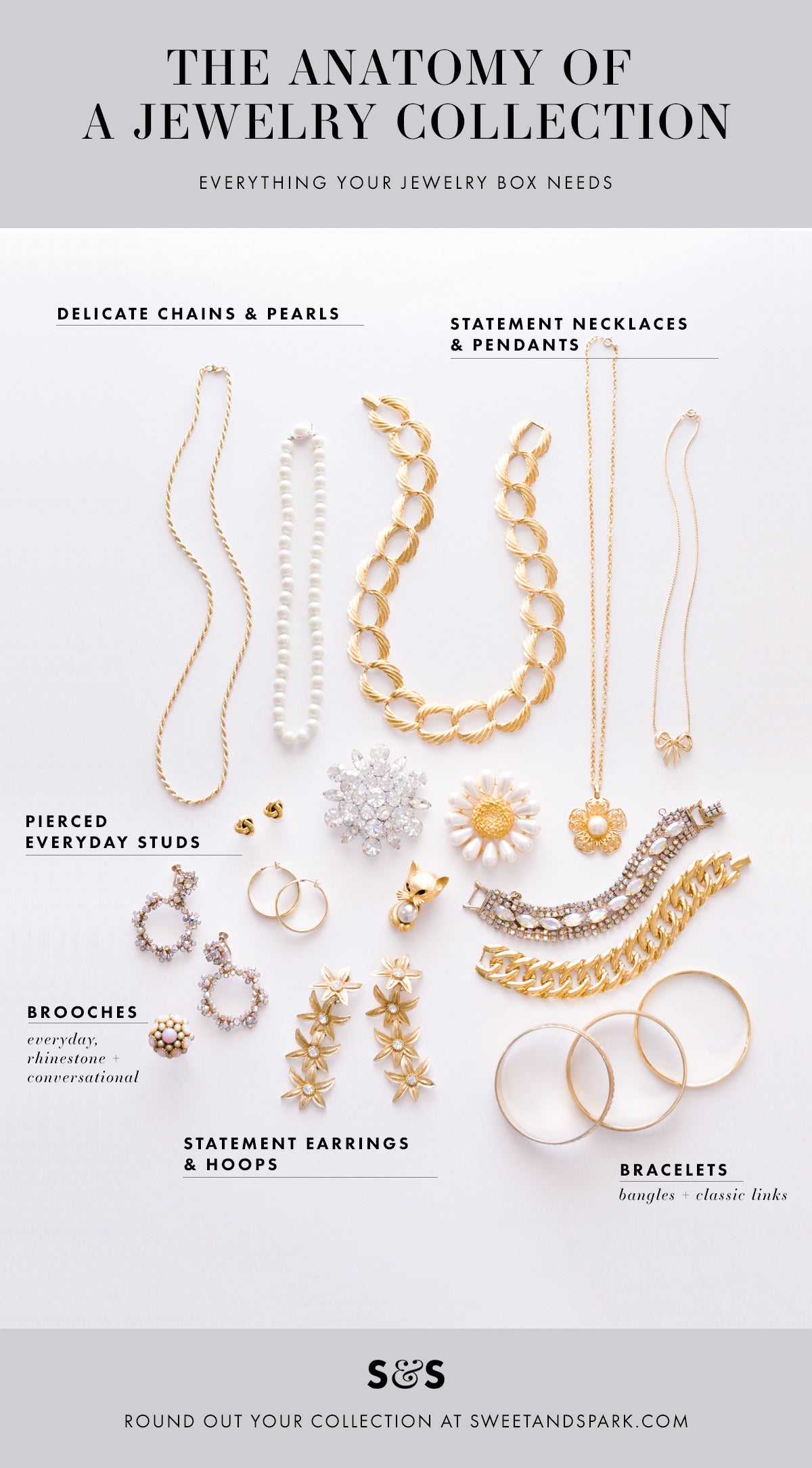 Anatomy of a jewelry collection from Sweet & Spark.