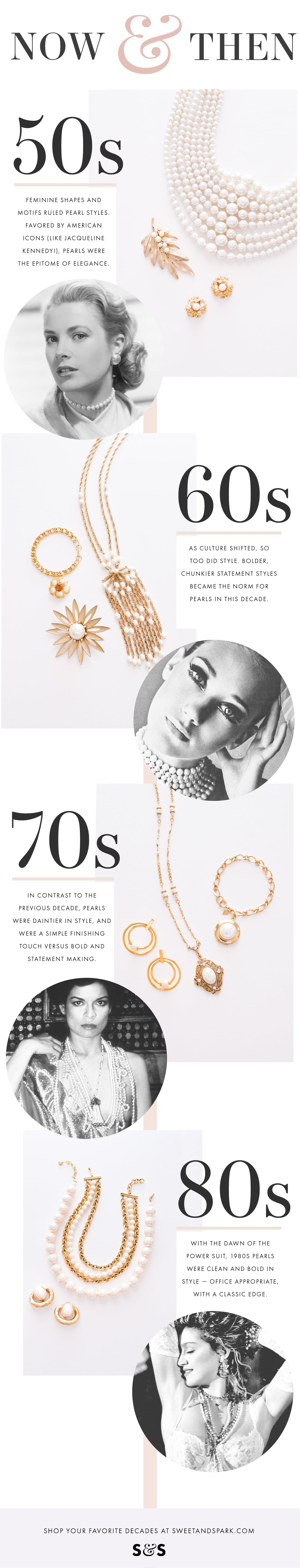 The history of pearls by the decade from Sweet & Spark.