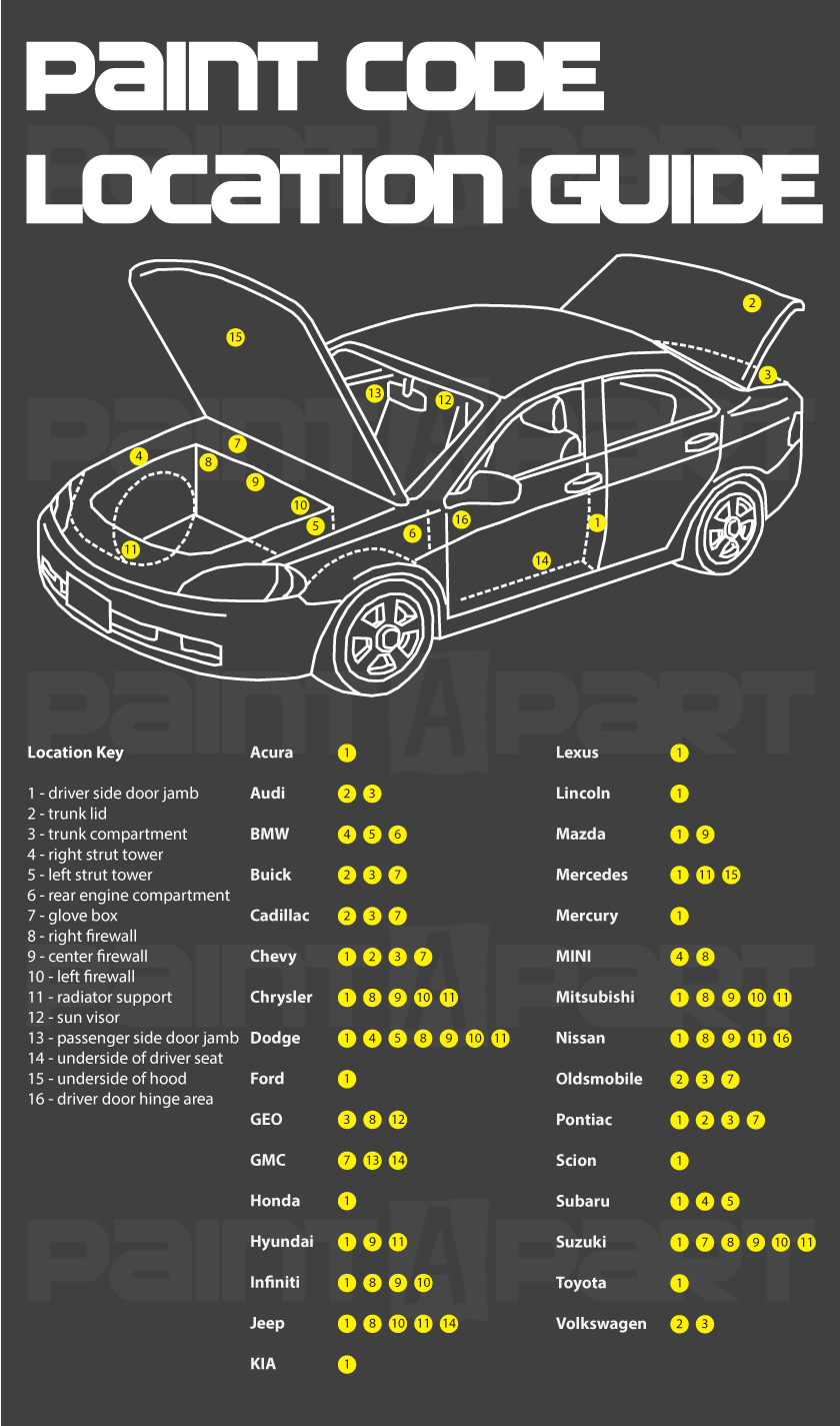 Product paint code chart