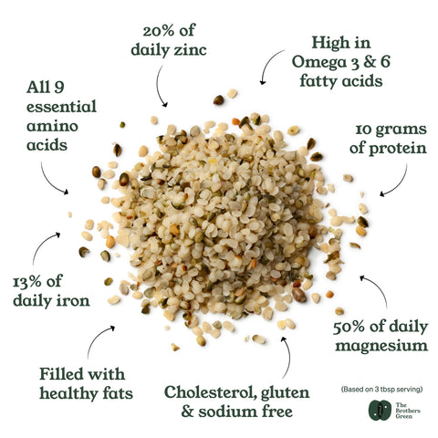 Benefits of eating hemp seeds - The Brothers Green NZ
