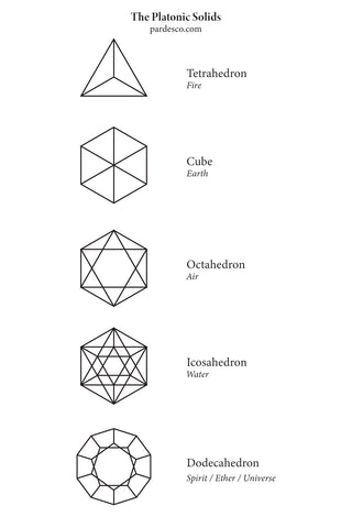 the platonic solids isometric projection