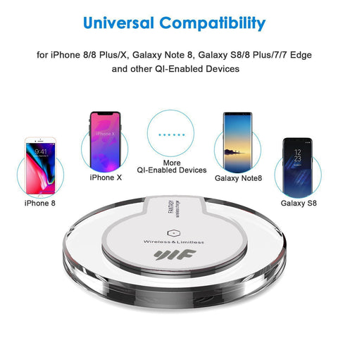 Image of Universal Wireless Charger + Receiver (For the first time ever Charge any phone Wirelessly)