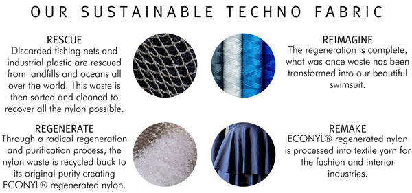 The journey of our sustainable techno-fabric
