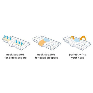 3x iLift™ Contour Pillow (King Size)