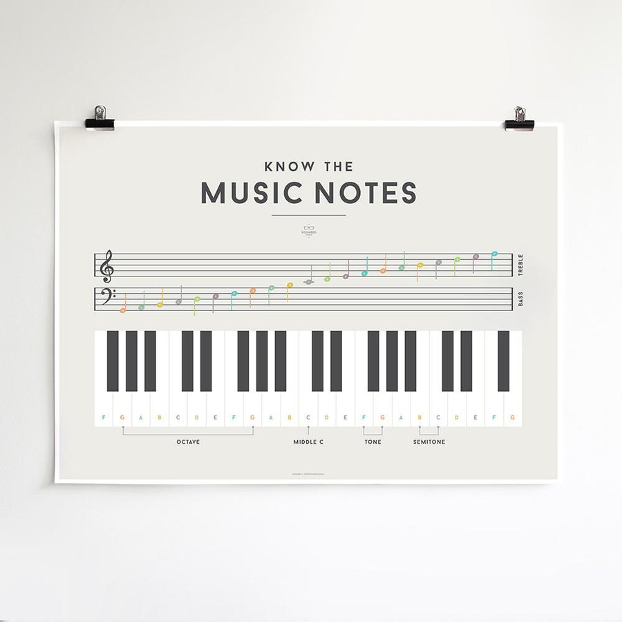Squared Charts - Music Notes