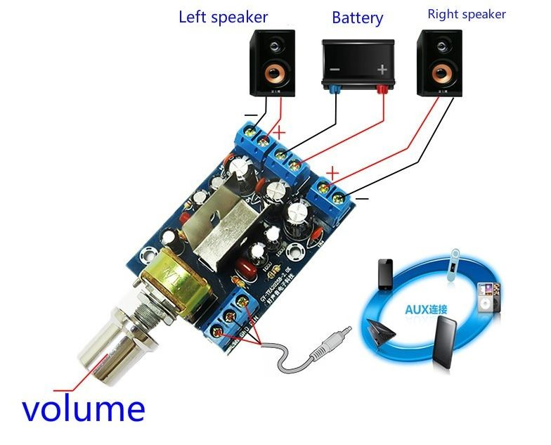 Mini Audio Amplifier Board 3W+3W 2 0 Stereo