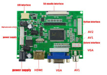 Load image into Gallery viewer, 17.3 inch HD large  LCD screen Monitor Driver Board kit Control HDMI VGA 2AV for Raspberry Pi 3