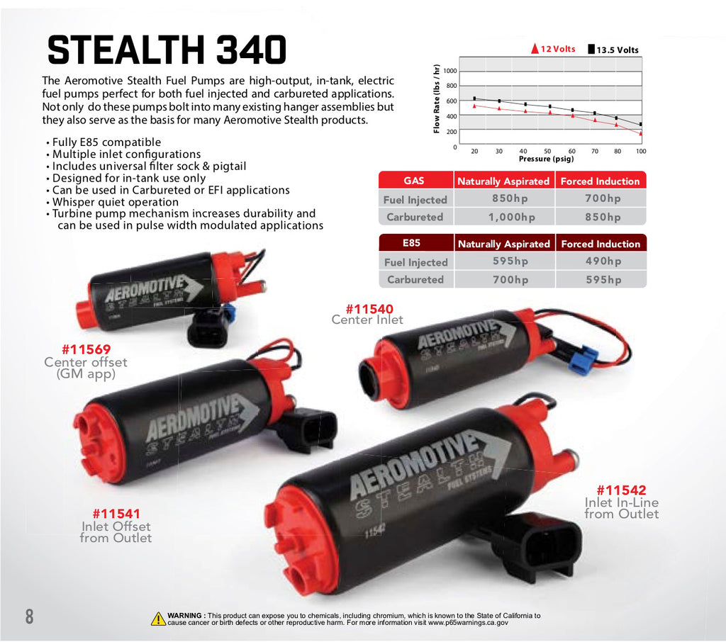 Aeromotive Stealth 340lph In Tank Fuel Pump Offset Inlet
