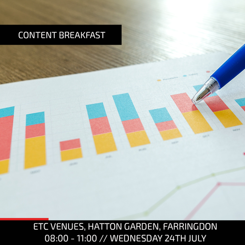 Content Breakfast - July