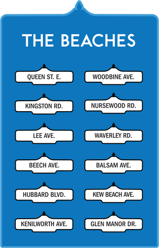 Toronto Street Signs Print: The Beaches