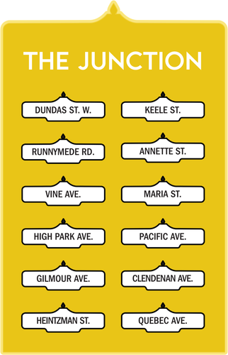 Toronto Street Signs Print: The Junction