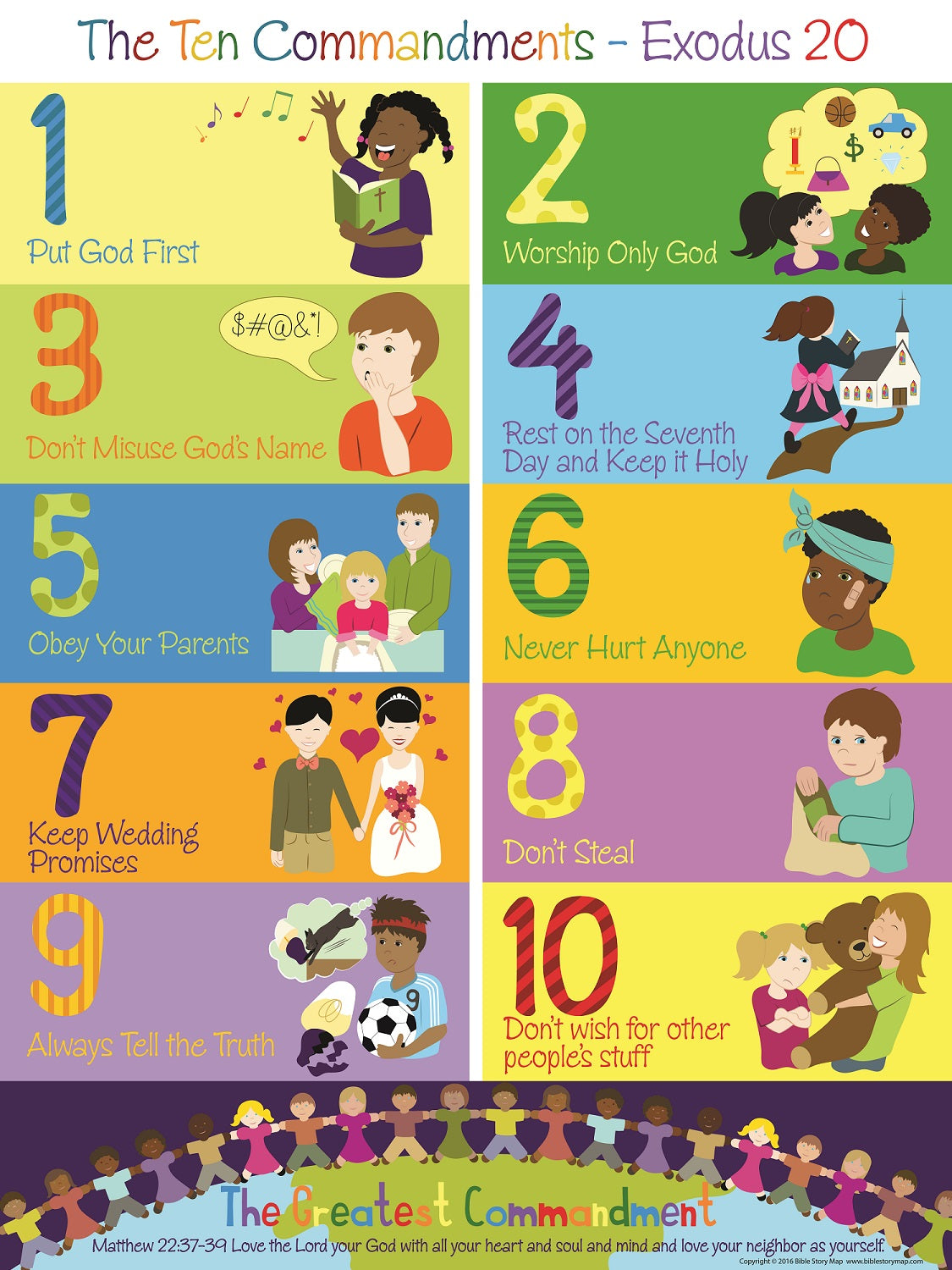 Ten Commandments Wall Chart for Kids