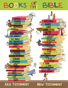 "Books of the Bible Learning Chart Poster for Kids - 17"" x 22"""