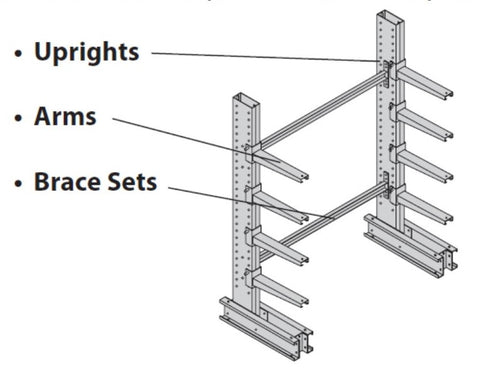 Cantilever components
