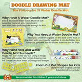 Extra Large Water Drawing Mat