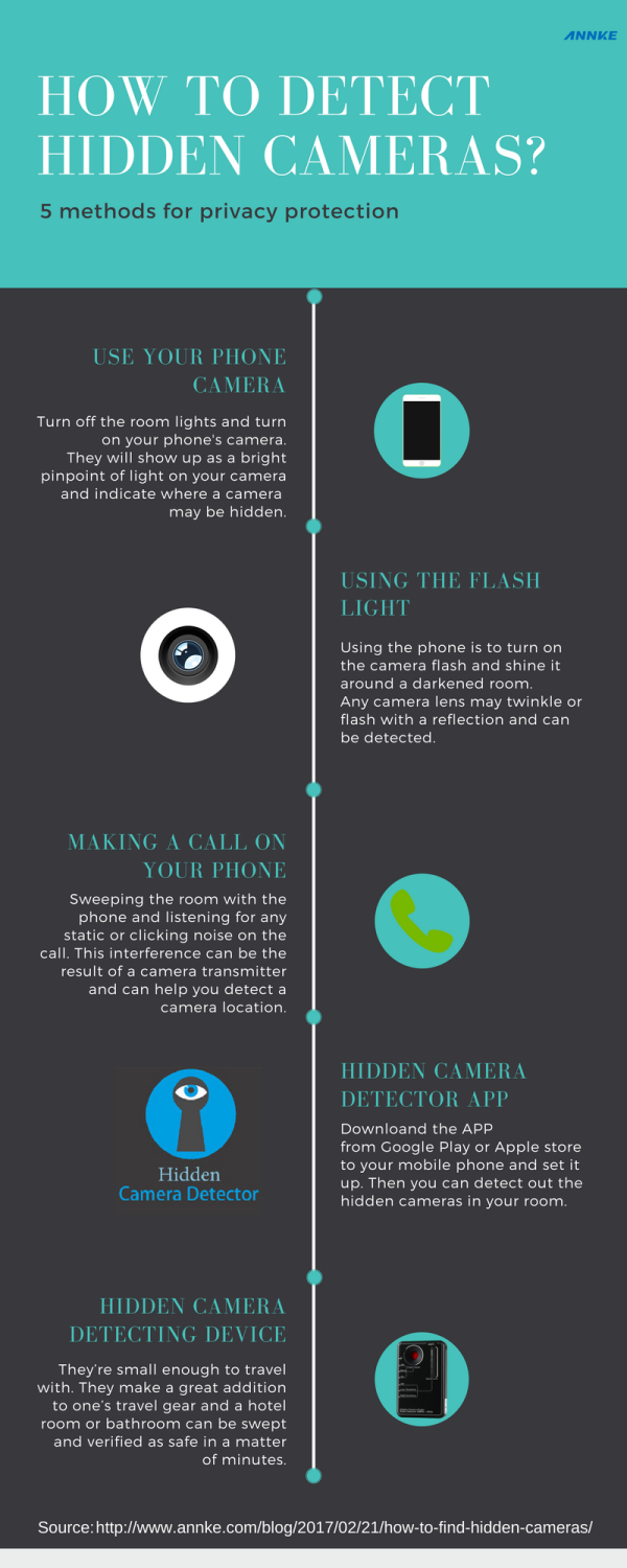 How to detect hidden camera for privacy protection