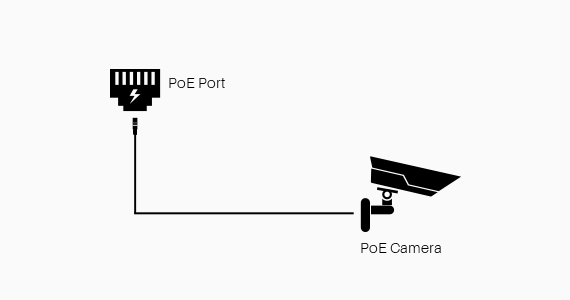 c800 poe2 - Annke Camera Review - 20% Discount