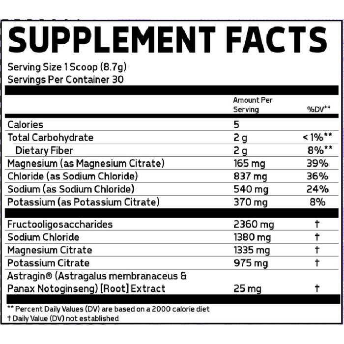 Glaxon Astrolyte - Supplement Facts