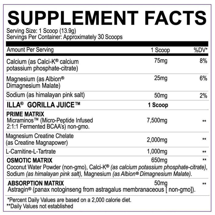 MyoBlox Illa Limited Edition Gorilla Juice Supplement Facts