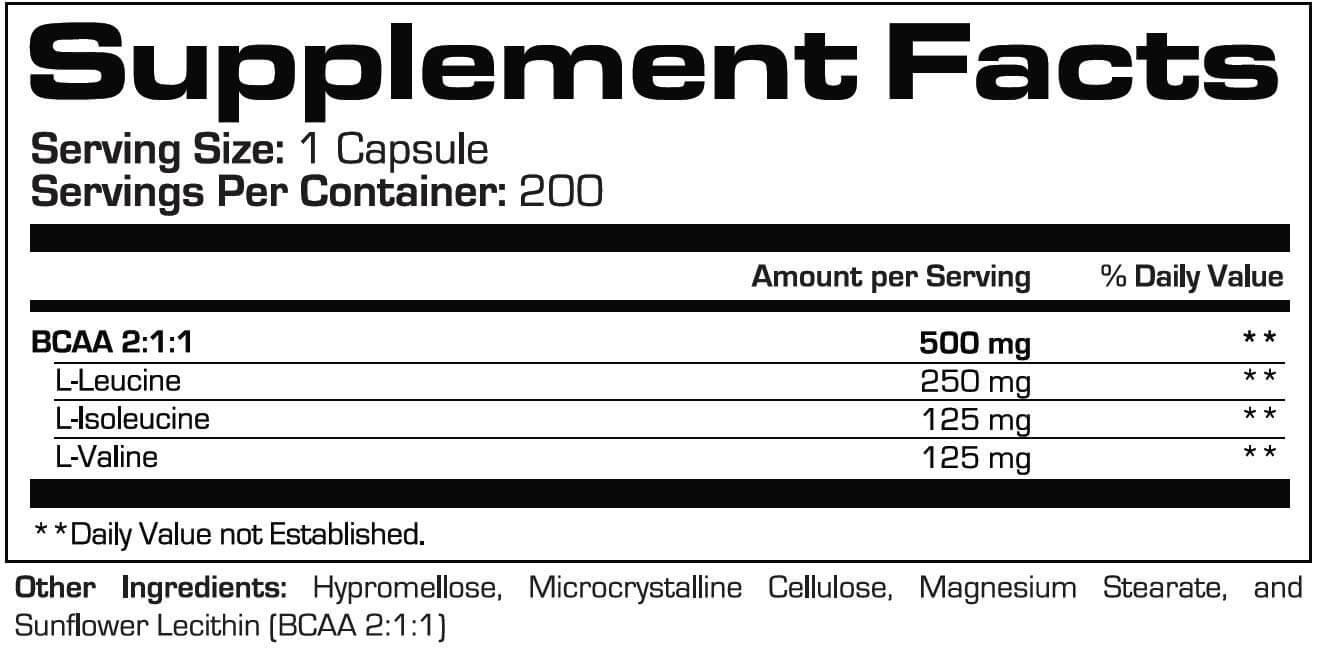 Pro Supps BCAA 500 Branch Chain Amino Acid Capsules Supplement Facts