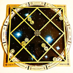 Vedic Astrology Chart Board