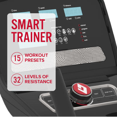 Image of smart trainer that automatically adjusts resistance levels