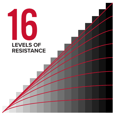 Image of Smooth, computer controlled resistance