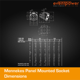 Mennekes IP67 Panel Mounted Socket - 63A 5 PIN