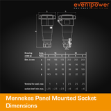 Mennekes IP67 Line Socket - 32A 3 PIN