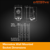 Mennekes IP67 Wall Mounted Socket - 63A 5 PIN