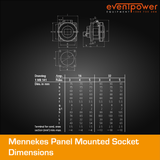 Mennekes IP67 Panel Mounted Socket - 32A 5 PIN