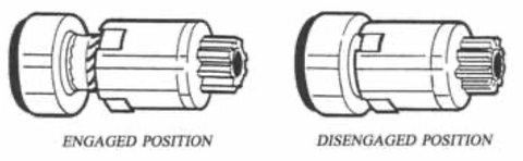arco marine engaged drive gear and disengaged drive gear