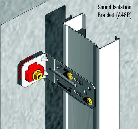sound isolation bracket