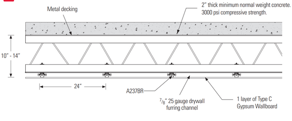 Resilmount 174 A237br Bar Joist To Furring Channel Resilient Clip