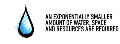exponentially less water, space and other resources