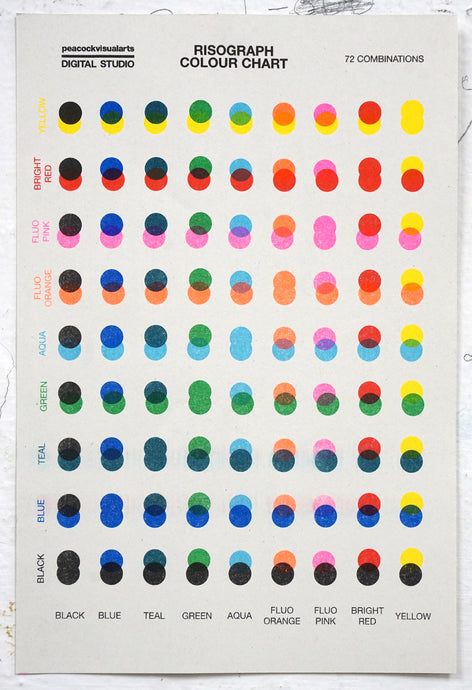 Risograph Colour Chart (A5)