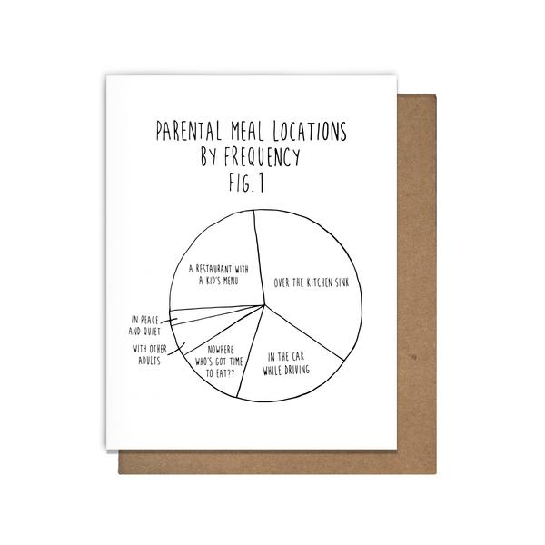 Parent Meal Locations Greeting Card Greeting Card Matt Butler - Stash Co