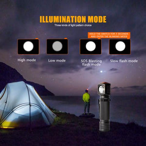 How to choose the best headlamp 2018?