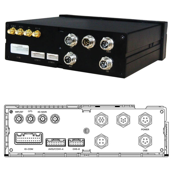 4G MNVR (BLACKBOX ONLY) 3-8 Cam DVR System with Live Streaming, GPS, *WIFI & More!