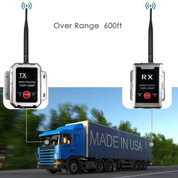 AHD Wireless Transmitter/Receiver for up to 1080P Wired Cameras