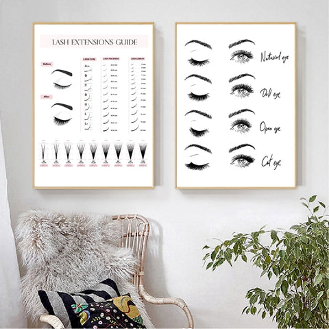 Lash Extensions Technician Guide Posters