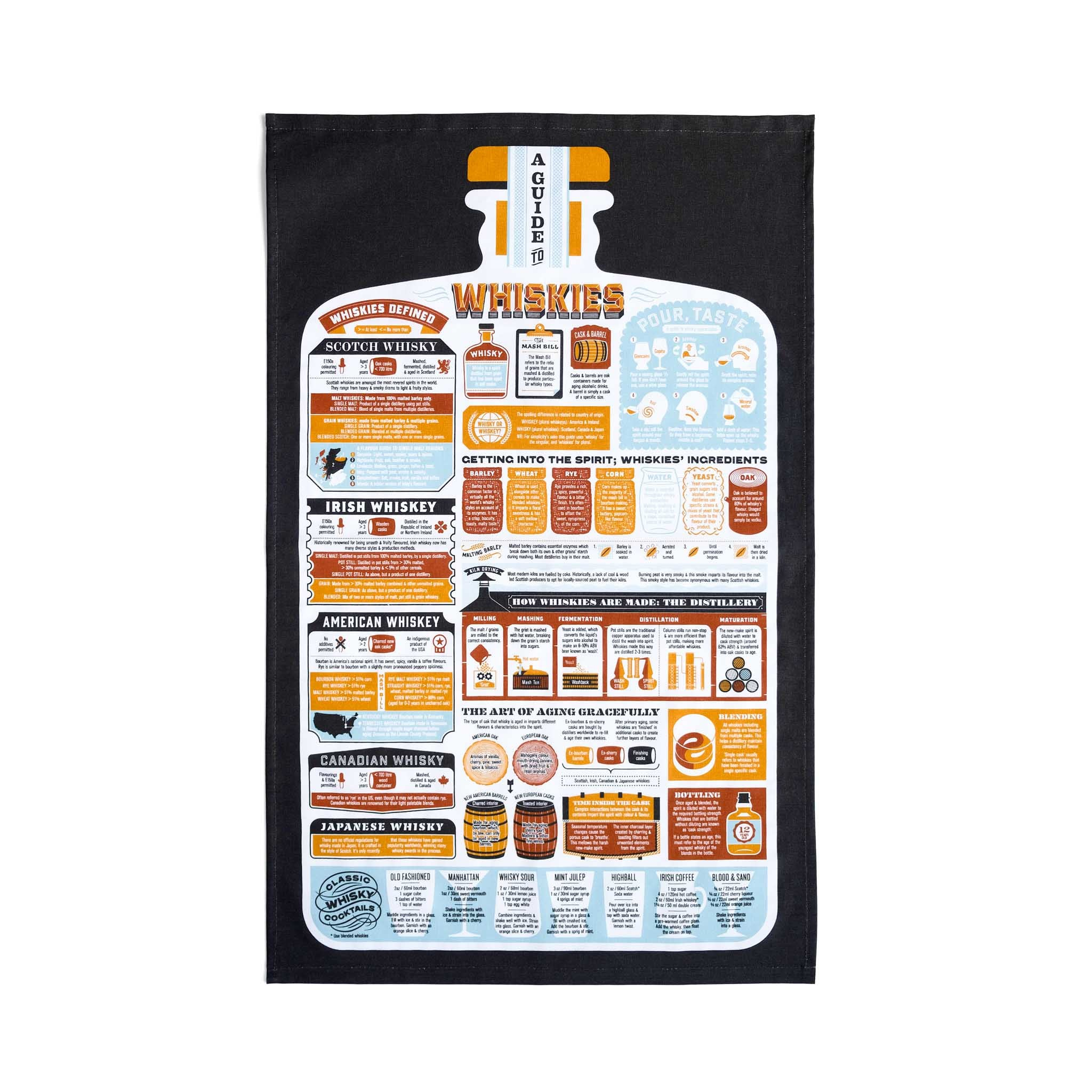 Stuart Gardiner Guide to Whiskies Tea Towel